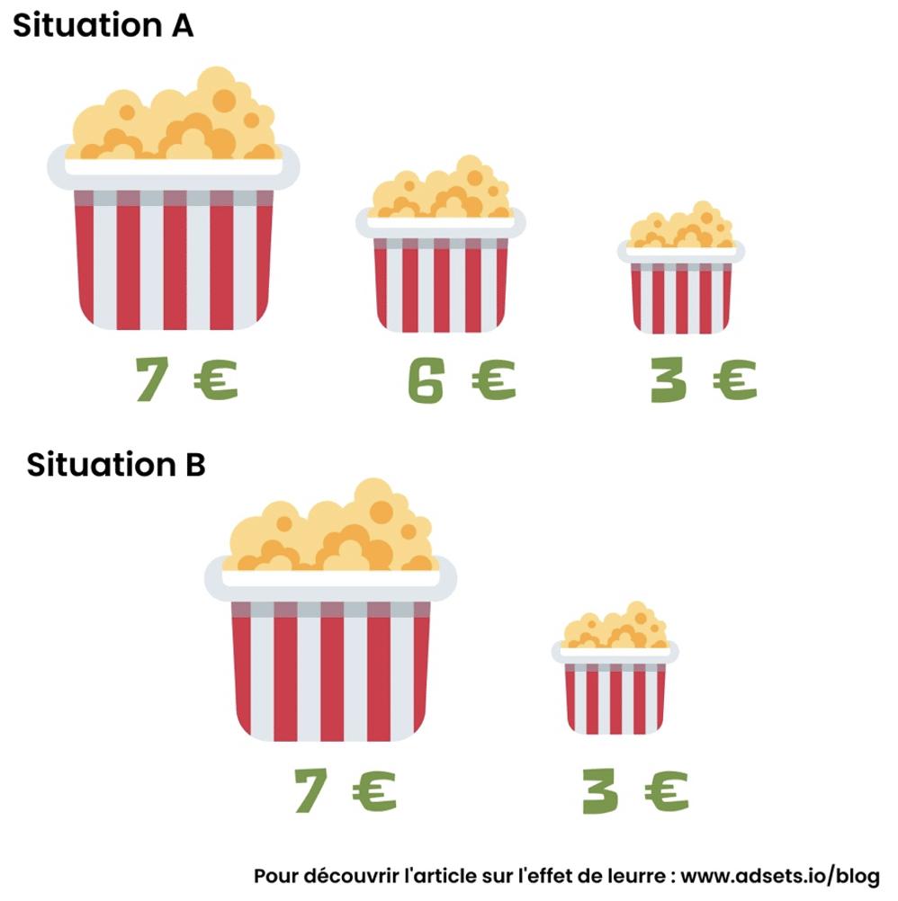 L'effet de leurre des pop corn